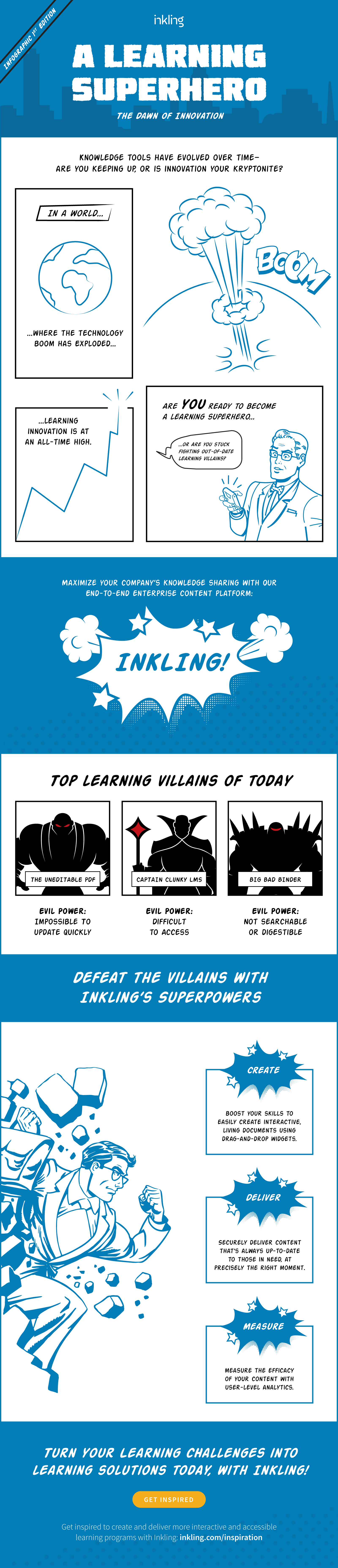 A Learning Superhero - The Dawn of Innovation